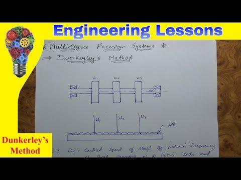 Multi-degree freedom systems (Dunkerley's method)