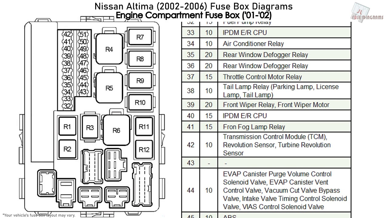 Nissan Altima (2002-2006) Fuse Box Diagrams - YouTube 2005 Altima Fuse Box Diagram YouTube