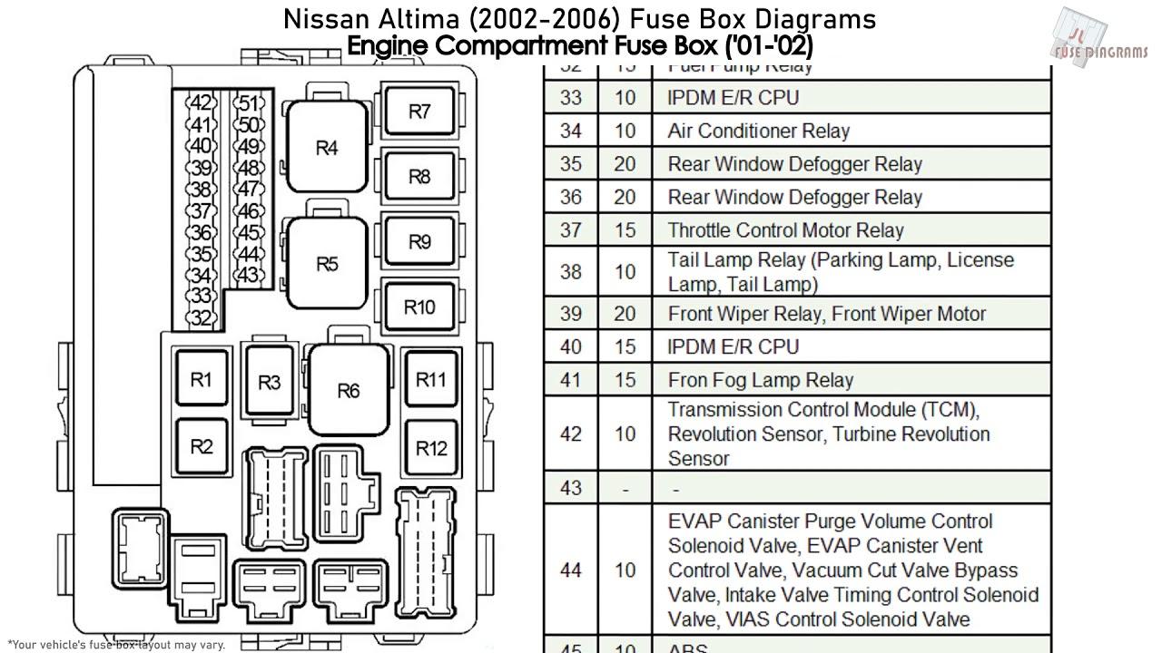 Nissan Altima 2002 2006 Fuse Box Diagrams Youtube