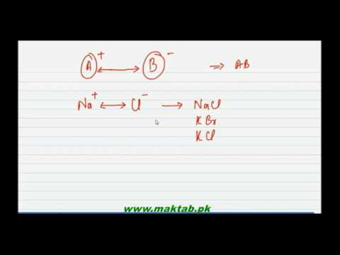 FSc Chemistry Book1, CH 4, LEC 8: Classification of Solids