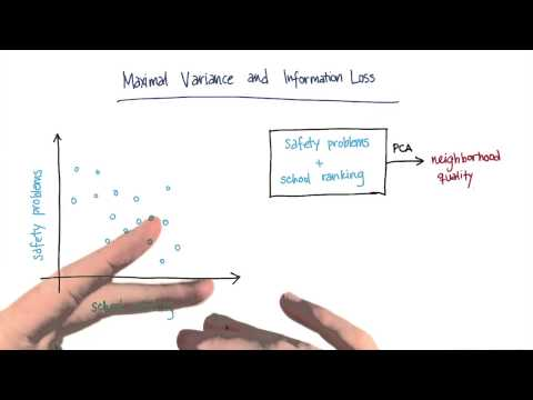 Maximal Variance and Information Loss - Intro to Machine Learning