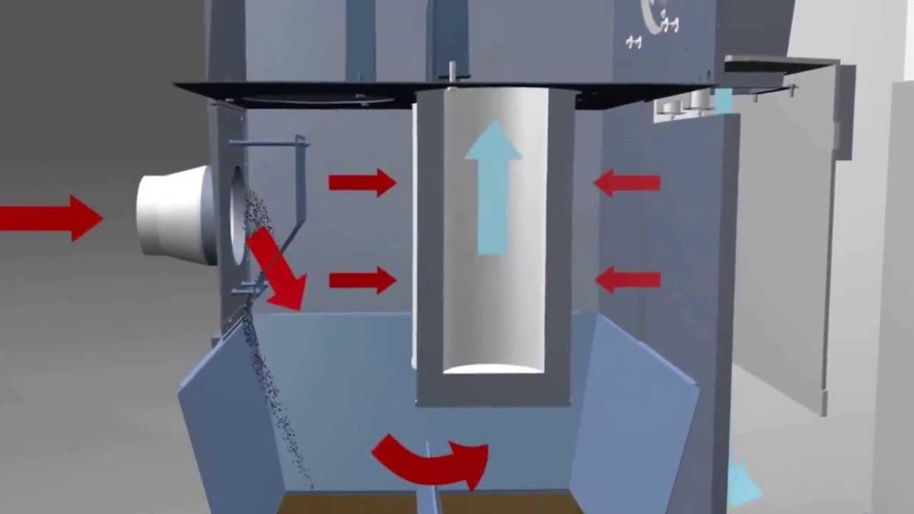 Агрегат для отсоса и улавливания пыли аоум-1500