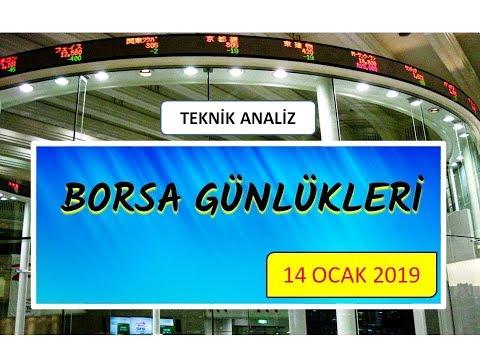 BORSA GÜNLÜKLERİ / 14 OCAK 2019 (Foreks Teknik Analiz / Forex Technical Analysis)