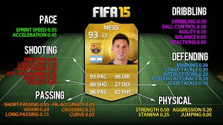 FIFA 15 - HOW TO WORK OUT CARD STATS w/ IN GAME STATS (EXPLAINED) - FIFA 15 ULTIMATE TEAM