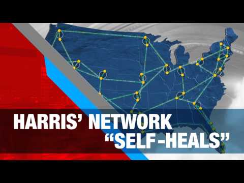 Harris Corporation - FTI: Did you Know?
