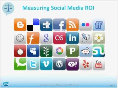 From Buzz to Bucks: A New Framework for Measuring Social Media ROI