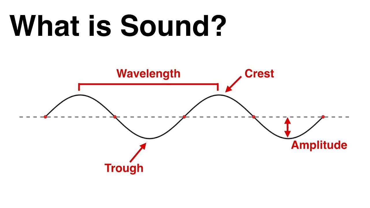 What Is Sound Walk That B