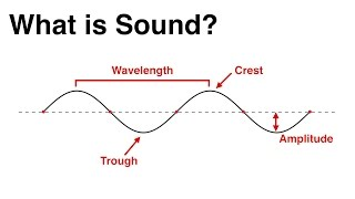 2. What is Sound?