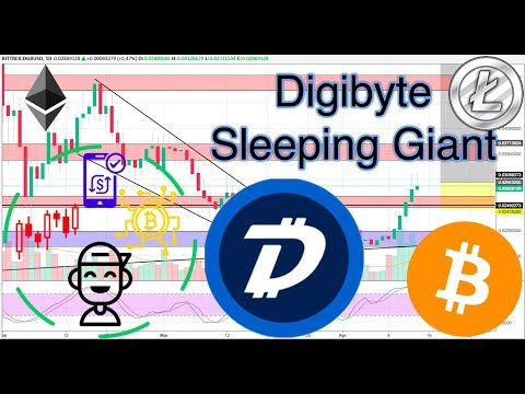 Digibyte (DGB/USD) Technical Analysis!