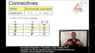 SEM121 - Propositions