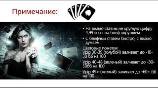 Перезалив. Урок теории покера: Как играть против хобби игроков