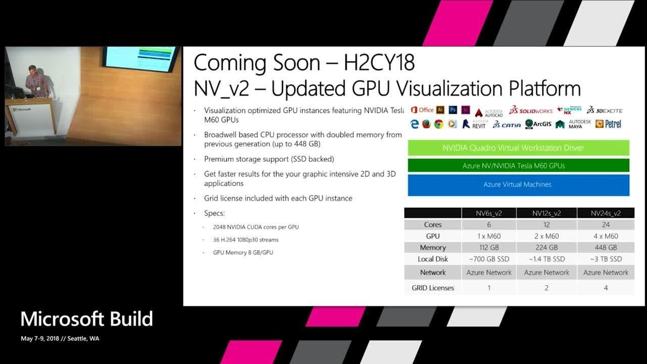 From Remote Graphics Workstation to Machine Learning – GPU for every  workload in Azure : Build 2018