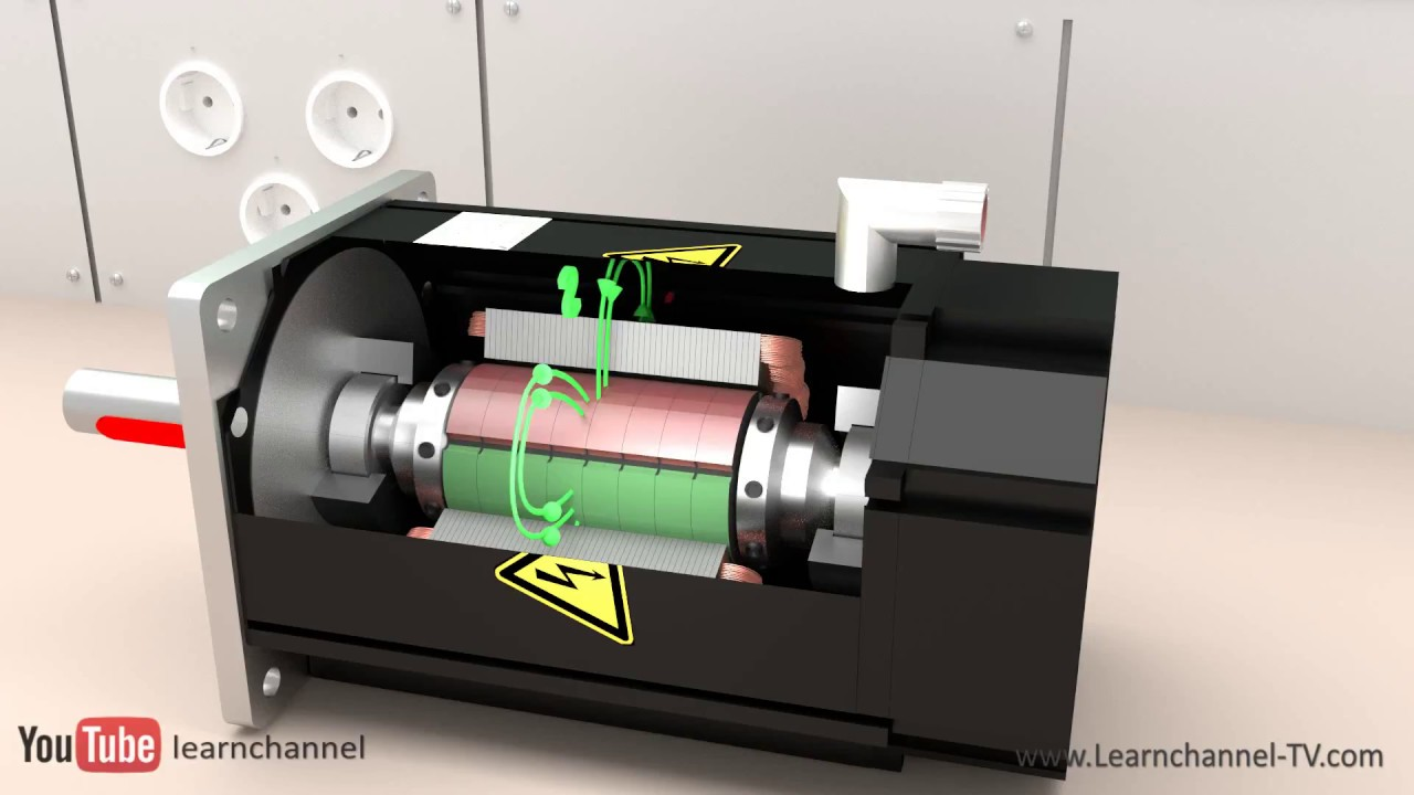 How A Servo Motor Works Animation Impremedia Net