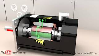 Technical animation: How a Servo Motor works