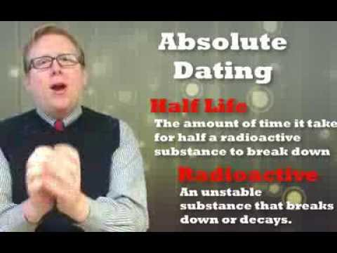 geology relative dating