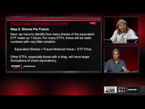 How to Trade: Equating Futures to ETFs | Options Jive
