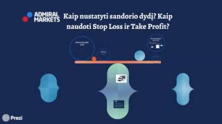 Kaip nustatyti sandorio dydį,  kaip naudoti Stop Loss ir Take Profit ?