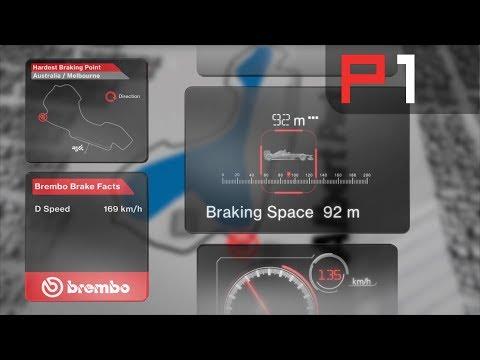 Braking facts for Albert Park - F1 Melbourne Grand Prix 2014