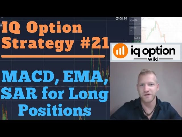 IQ Option Strategy #21 | MACD, EMA, SAR for Long Positions