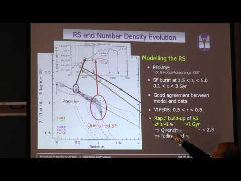 """dr Alexander Fritz INAF-IASF Milano """"The formation and build-up of the red-sequence"""""""