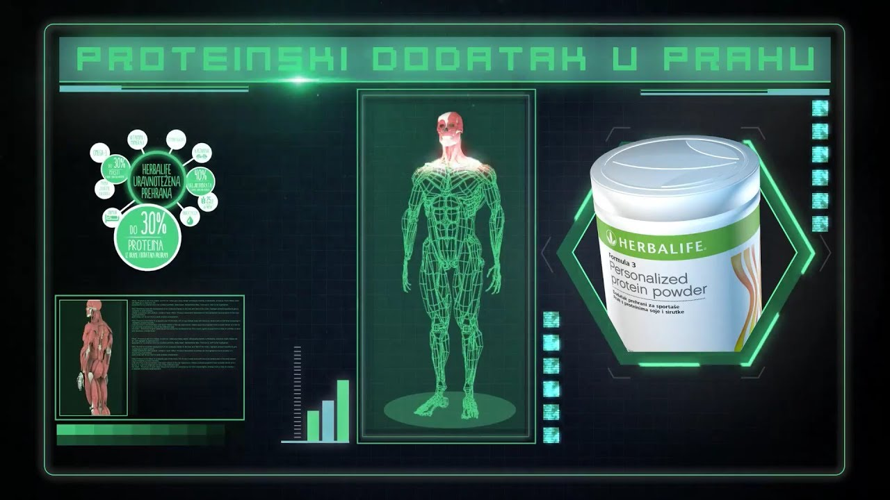 how to use herbalife personalized protein powder