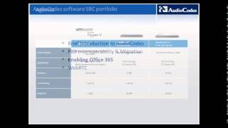 Best practices for migrating your PBX infrastructure to Microsoft Lync with AudioCodes