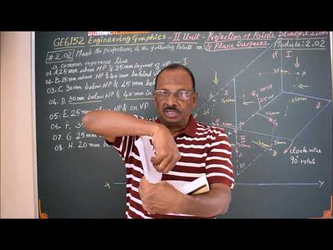 Hints to Draw Projection of Points - M2.02 - Engineering Graphics in Tamil