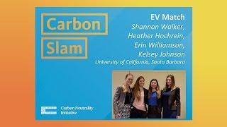 Kelsey Johnson Santa Barbara: EV Match