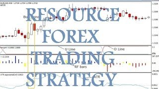 Resource Forex Trading Strategy