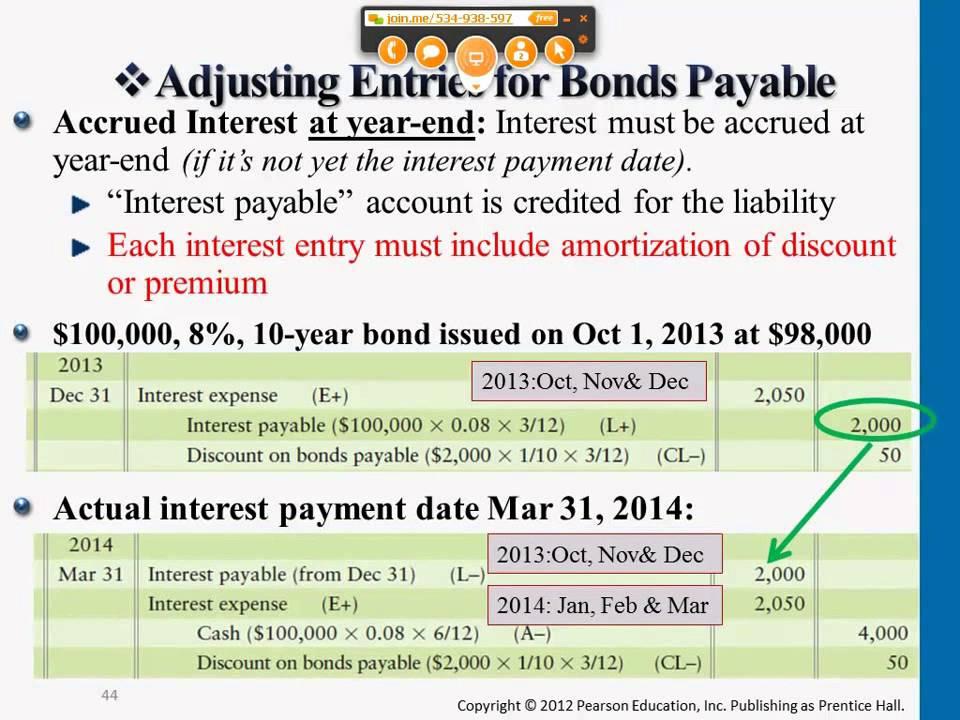 adjusting entries for bonds payable