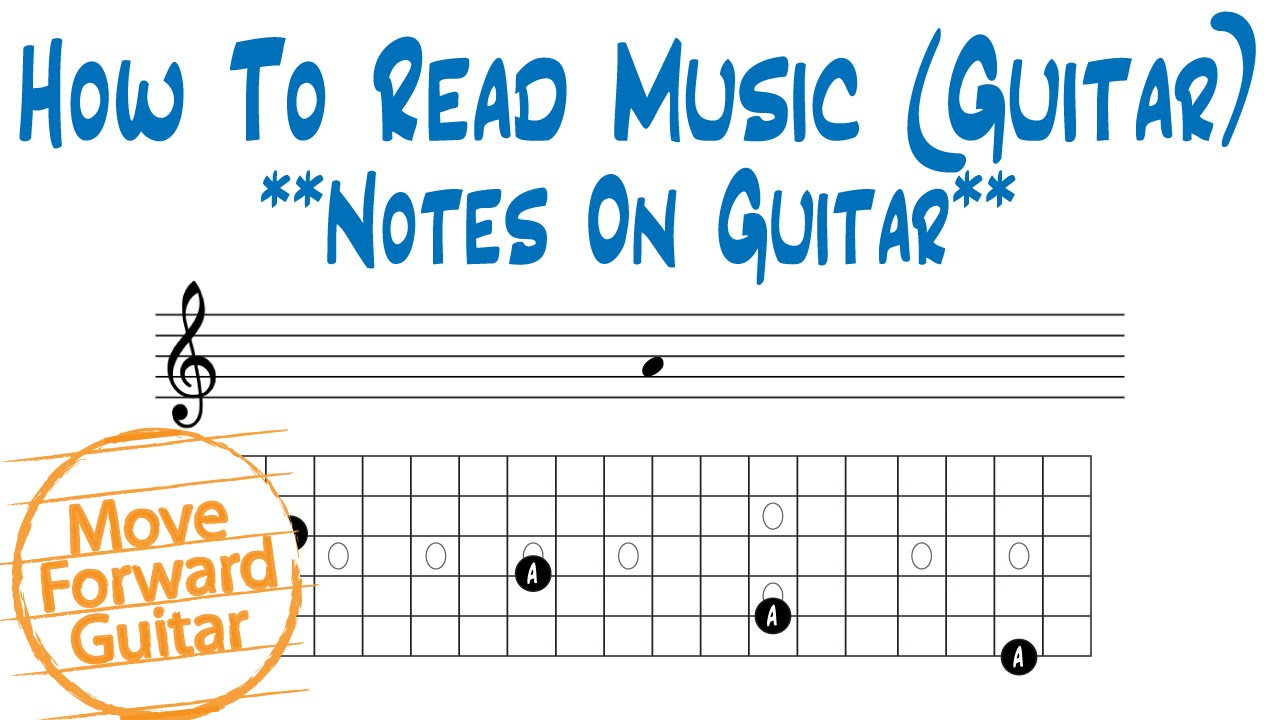 How To Read Music Guitar Notes On Fretboard Youtube Chord Diagrams Learn Play