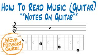 How to Read Music (Guitar) - Notes on Fretboard