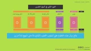 Download Video 150403001 | Fawz Kabir #10 | Themes of the Quran MP3 3GP MP4