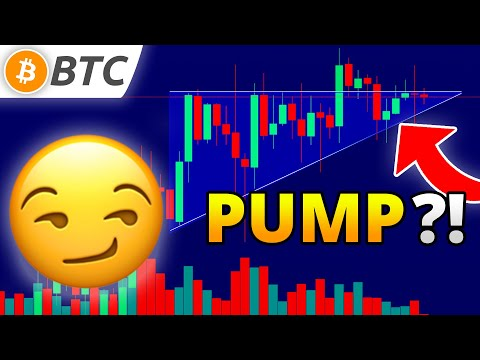 BITCOIN Price Prediction: IMMINENT HUGE Move for BTC!!!!! // Daily Crypto Technical Analysis