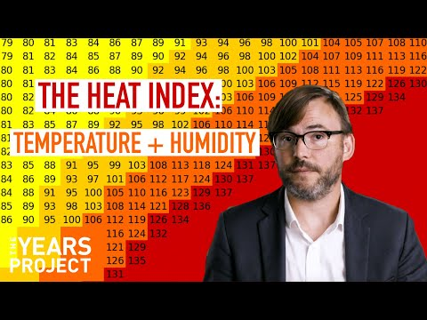 How Humidity Makes Heat More Deadly: The Heat Index Explained
