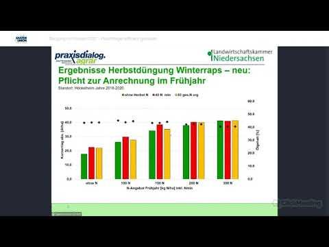praxisdialog.agrar: 04#   Düngung im Frühjahr 2021 - Fruchtfolgen effizient gestalten