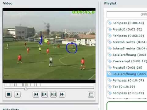 Fussball Analysen