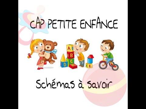 Gut gemocht 📚 Schémas CAP Petite Enfance📚 - YouTube OA46