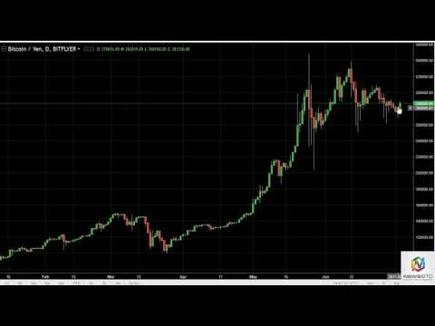 BTC/USD And BTC/JPY Technical Analysis July 4, 2017
