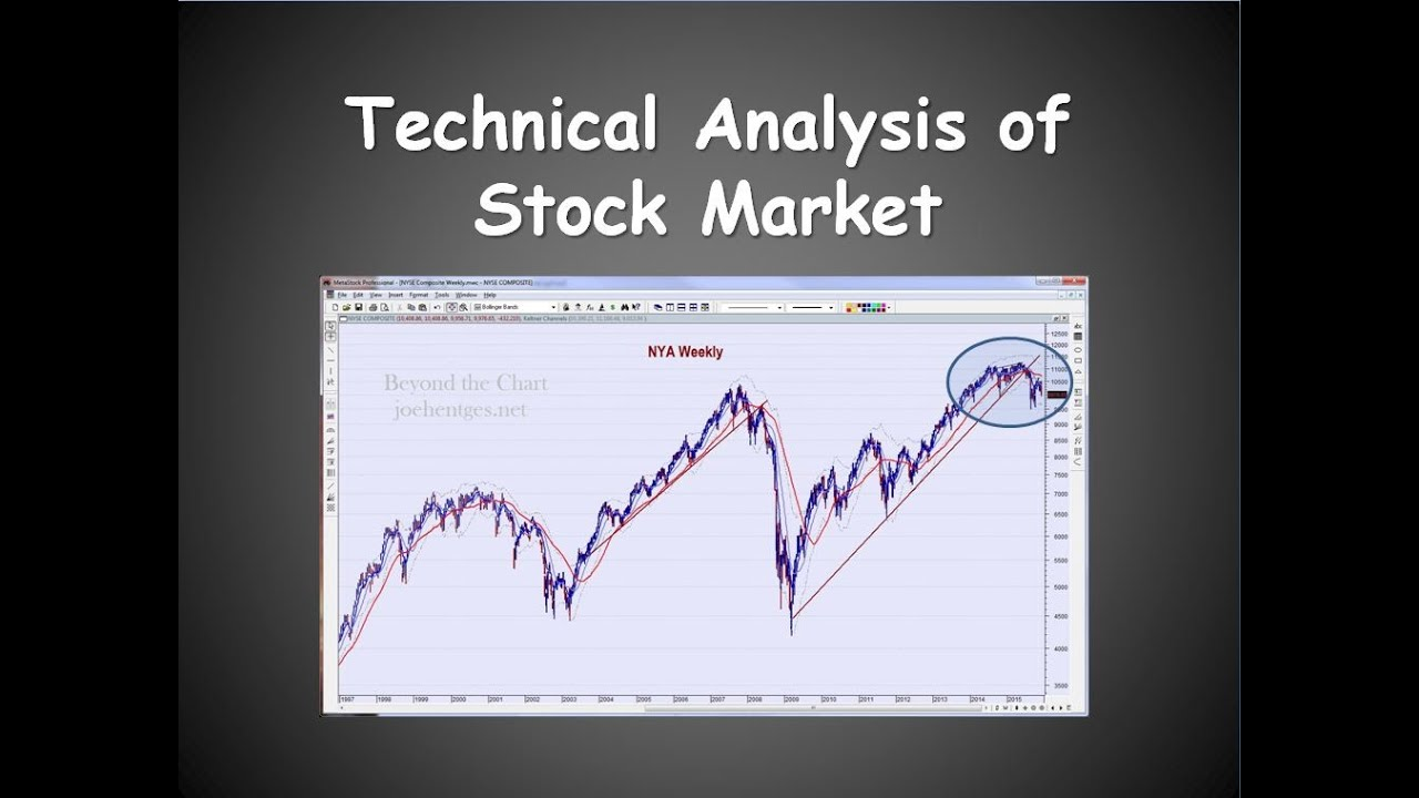 technical analysis of markets We currently provide analysis for 96 markets including agriculture, energy, equity, foreign exchange, interest rates, metals, and softs by integrating our analysis into their decision-making framework, market participants can validate or challenge existing convictions to achieve their goal of maximizing.