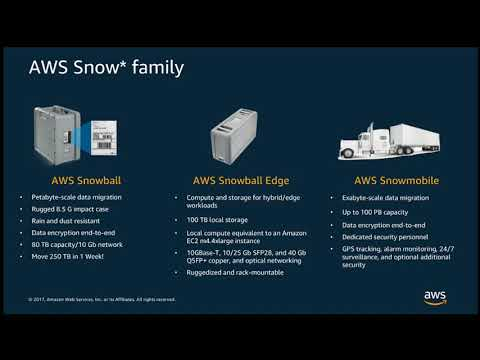 AWS Services for Data Migration - AWS Online Tech Talks