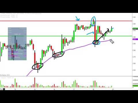 Fannie Mae - FNMA Stock Chart Technical Analysis for 11-18-16