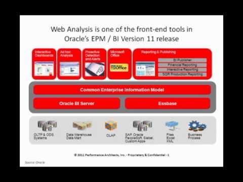 What is Oracle Hyperionиз YouTube · Длительность: 14 мин13 с
