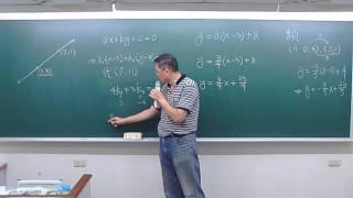Cover images 林劍孚-數學講座