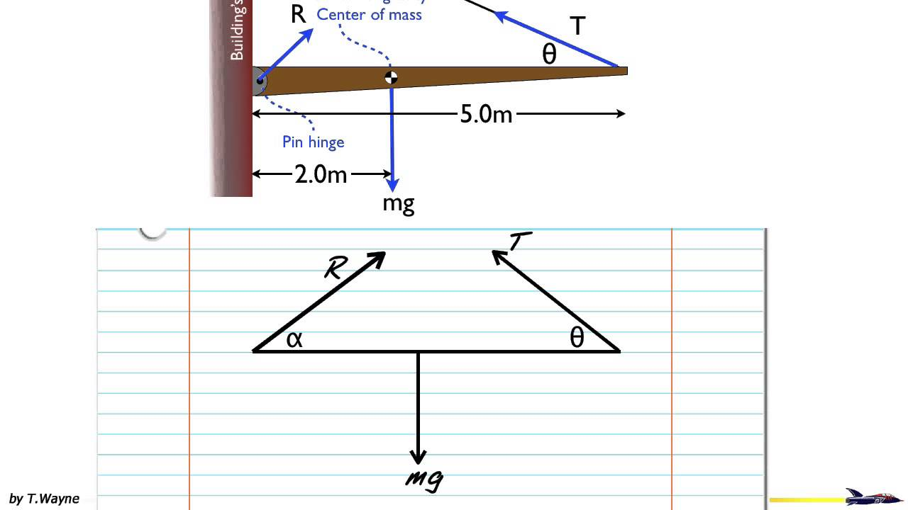simple bridge force diagram [ 1280 x 720 Pixel ]
