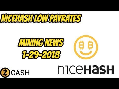 NiceHash Low Payrates Mining News 1-29-18