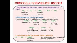 № 55. Неорганическая химия. Тема 6. Неорганические соединения. Часть 14. Способы получения кислот
