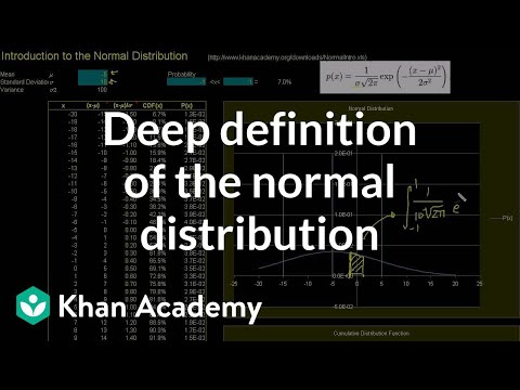Introduction to the normal distribution | Probability and Statistics | Khan Academy