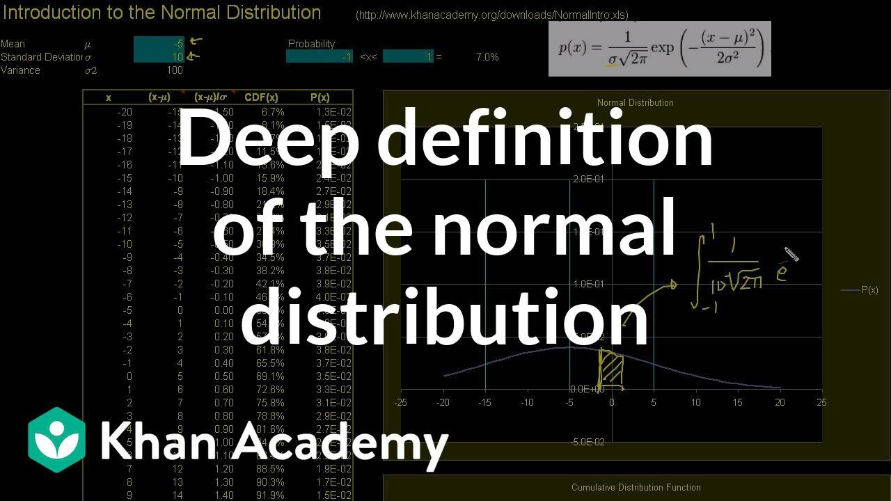 Normal distribution (Gaussian distribution) (video) | Khan