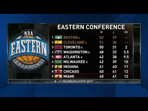 Inside The NBA: Eastern Conference Playoff Race - Updated | NBA on TNT